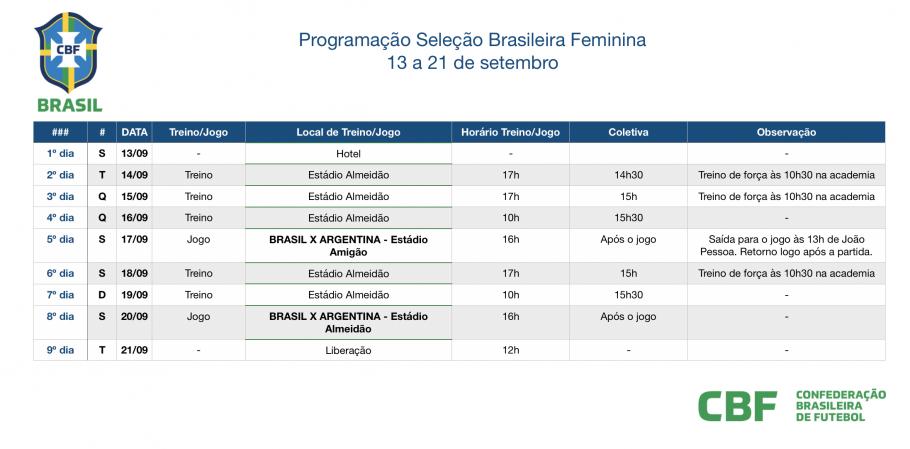 Seleção brasileira feminina programação