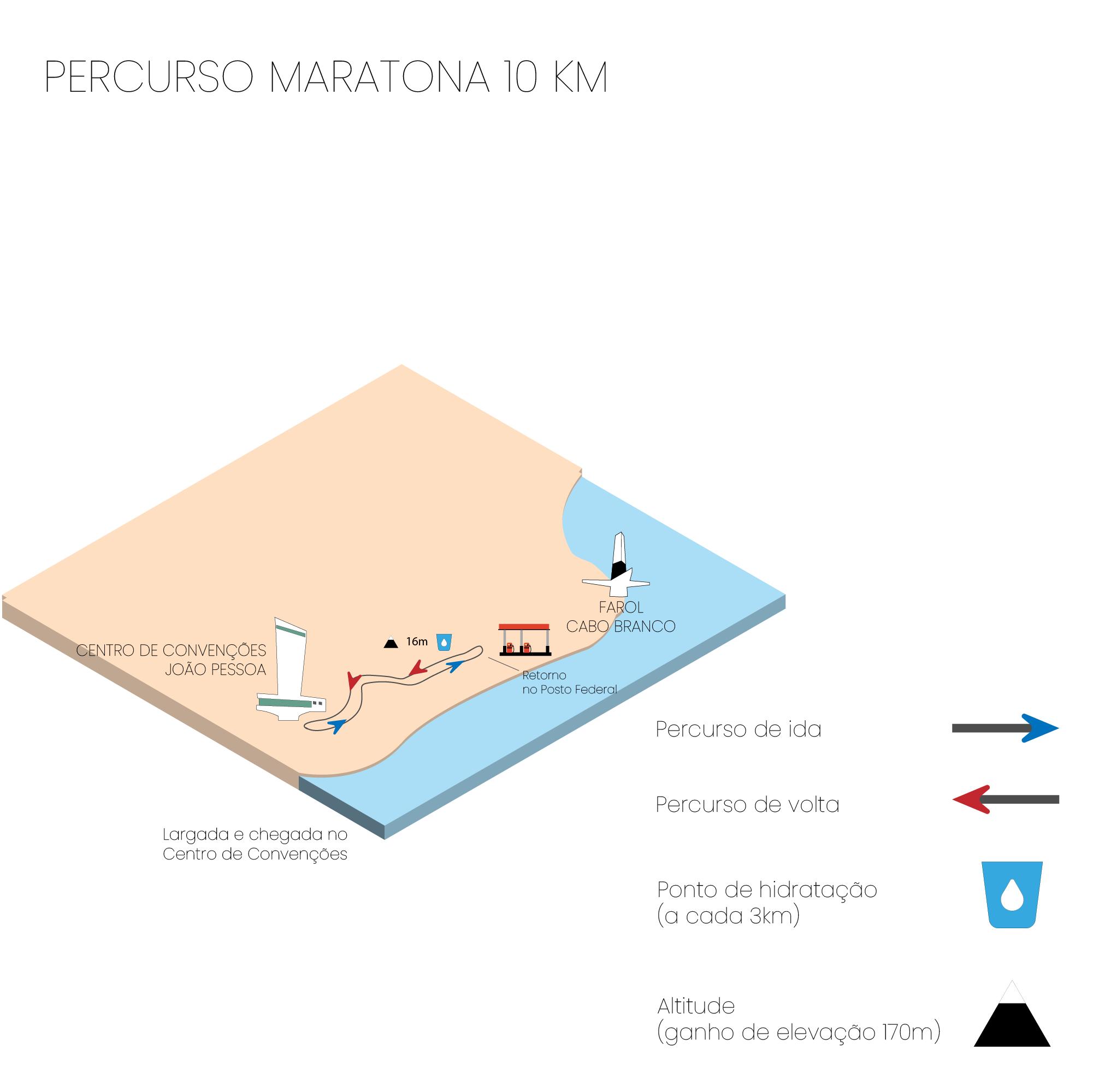 Meia Maratona Cidade de João Pessoa prova dos 10km