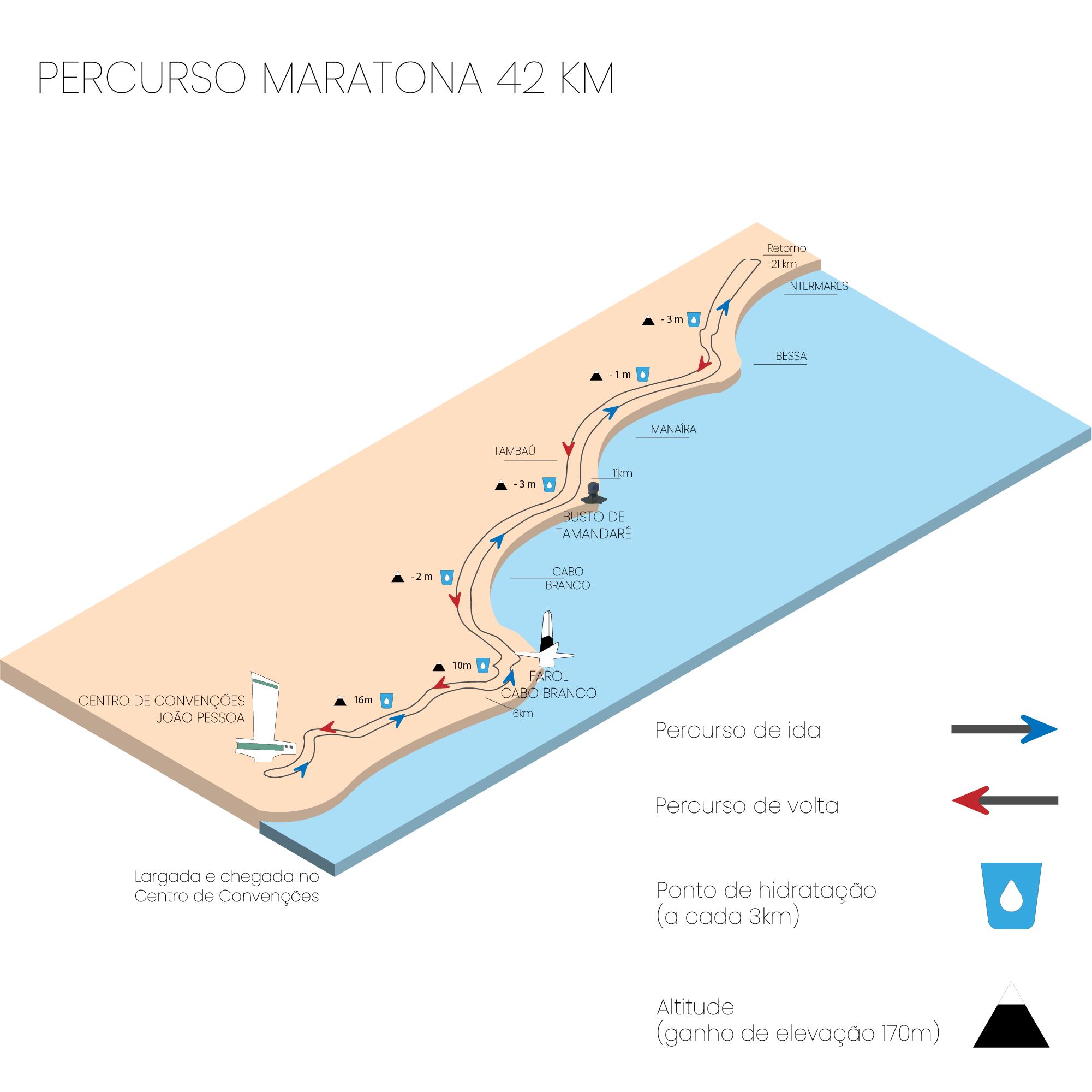 1ª Maratona Cidade de João Pessoa