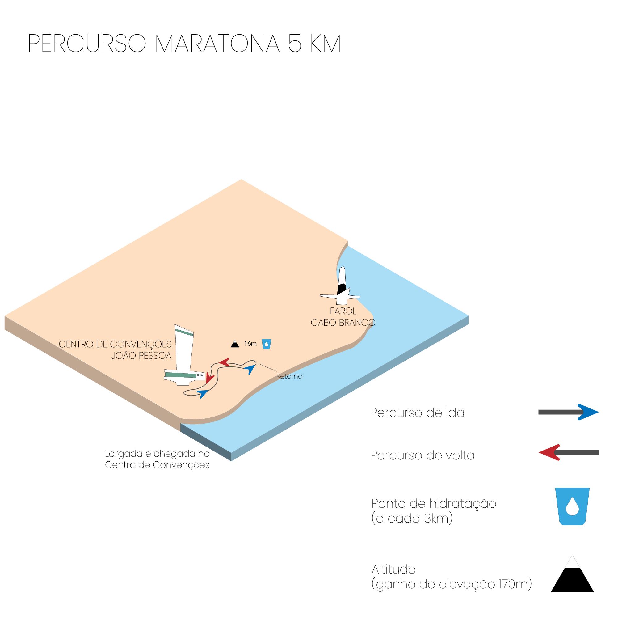Meia Maratona Cidade de João Pessoa prova dos 5km